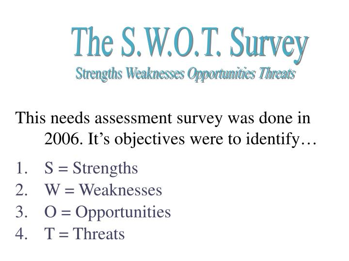 The S.W.O.T. Survey