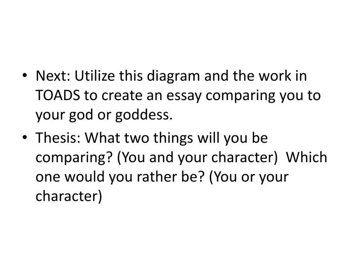 Next: Utilize this diagram and the work in TOADS to create an essay comparing you to your god or goddess.