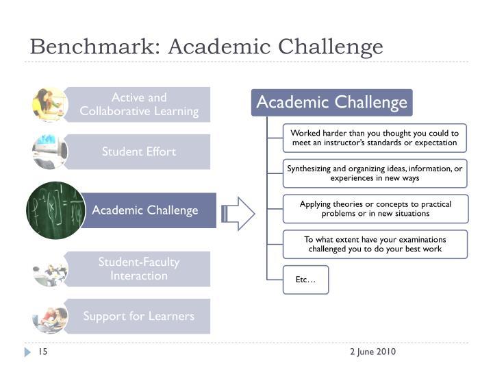 Benchmark: Academic Challenge