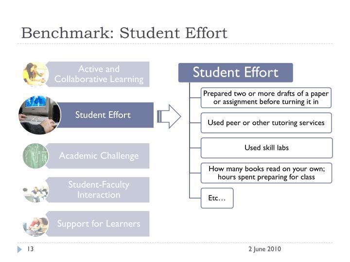 Benchmark: Student Effort