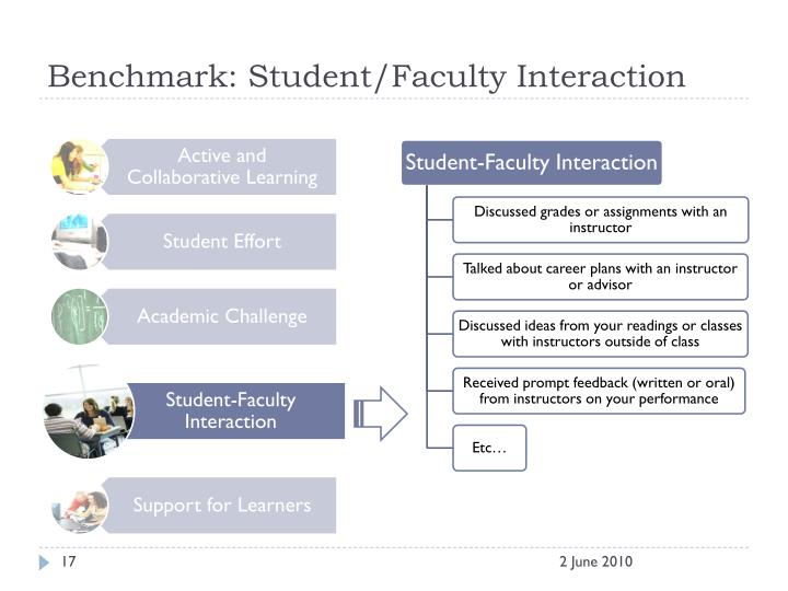 Benchmark: Student/Faculty Interaction