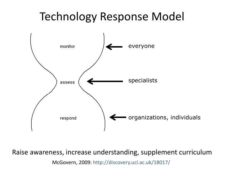 Technology Response Model