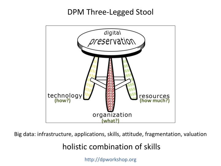 DPM Three-Legged Stool