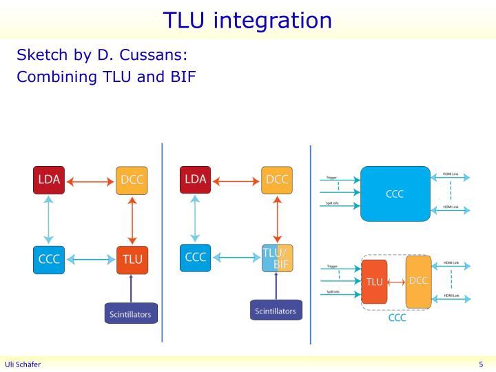 TLU integration