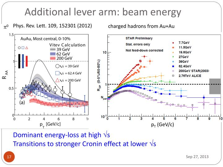 Additional lever arm: beam energy
