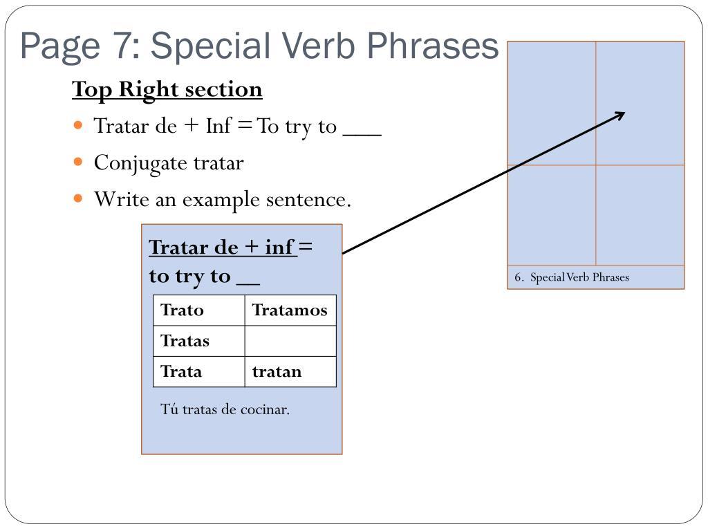 Ppt Spanish 1 Grammar Flipbook Powerpoint Presentation Free