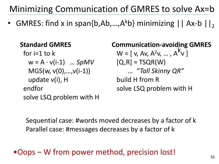 Minimizing Communication of GMRES to solve Ax=b