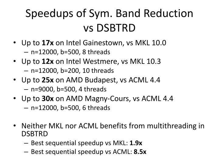 Speedups of Sym. Band Reduction