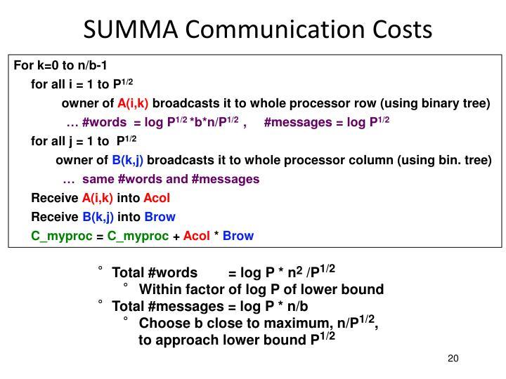 SUMMA Communication Costs