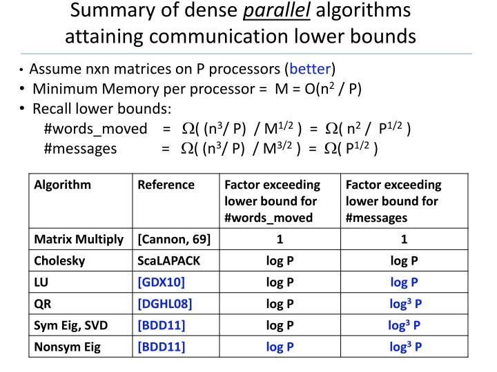 Summary of dense