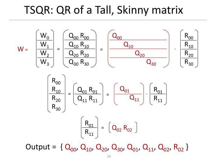 TSQR: QR of a