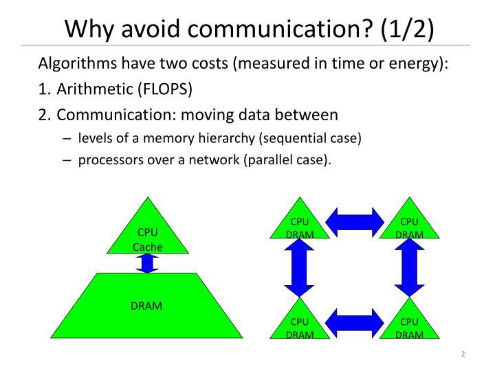 Why avoid communication 1 2