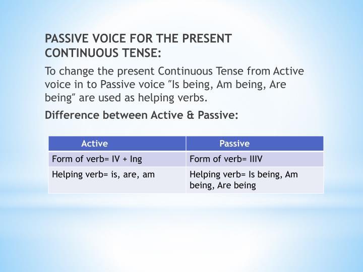 PASSIVE VOICE FOR THE PRESENT