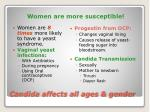 candida affects all ages gender