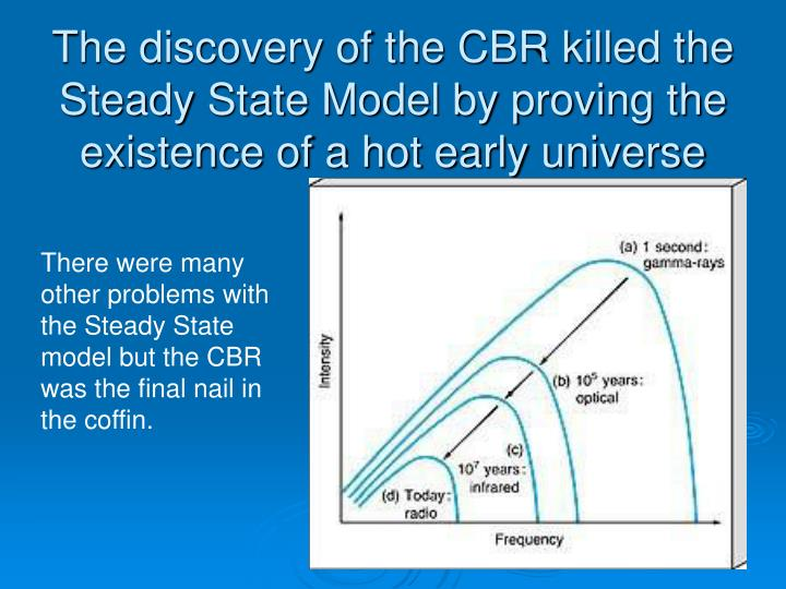 The discovery of the CBR killed the Steady State Model by proving the existence of a hot early universe