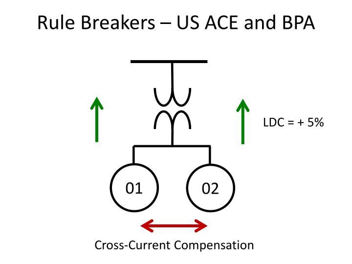 Rule Breakers – US ACE and BPA
