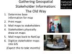 gathering geospatial stakeholder information the old way