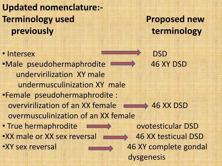 Updated nomenclature:-