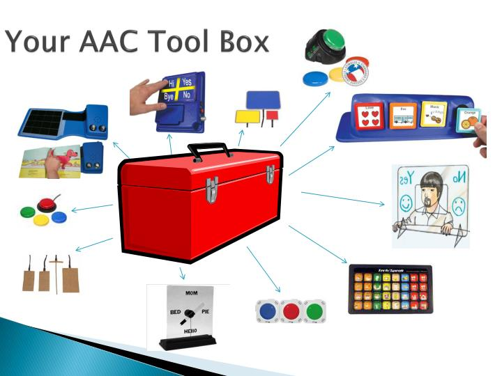 Your AAC Tool Box