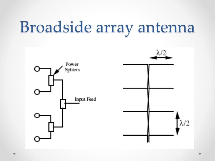 Broadside array antenna