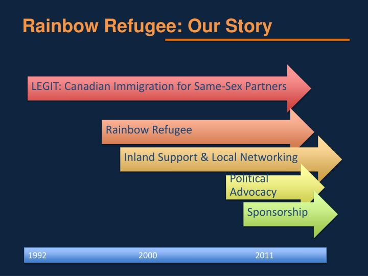 Rainbow Refugee: Our Story