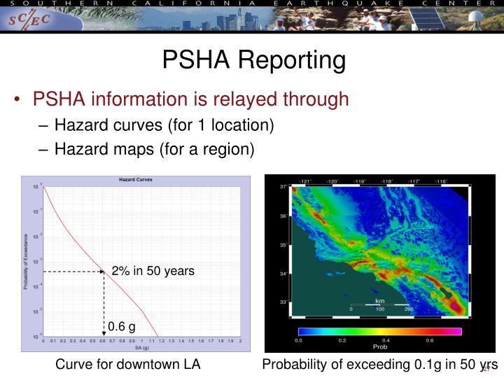 PSHA Reporting