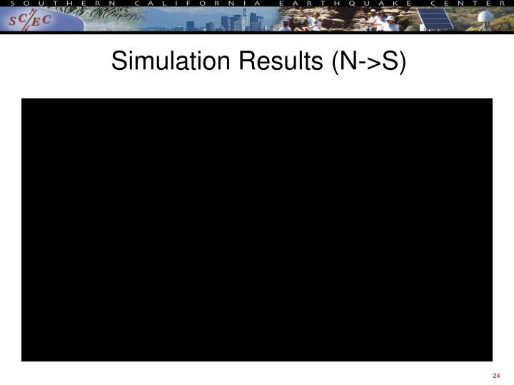 Simulation Results (N->S)