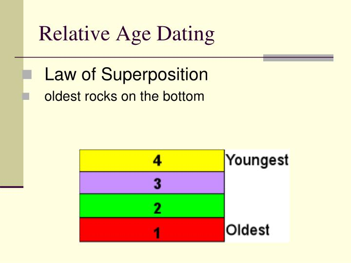Are lana condor and noah ciento dating