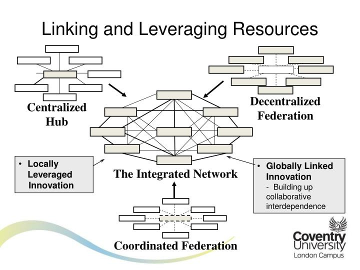 Linking and Leveraging Resources