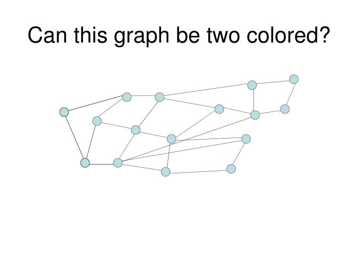 Can this graph be two colored?