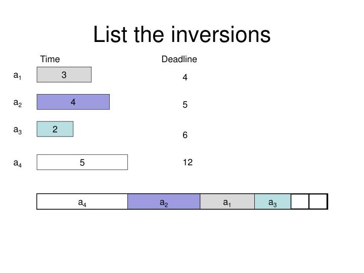 List the inversions