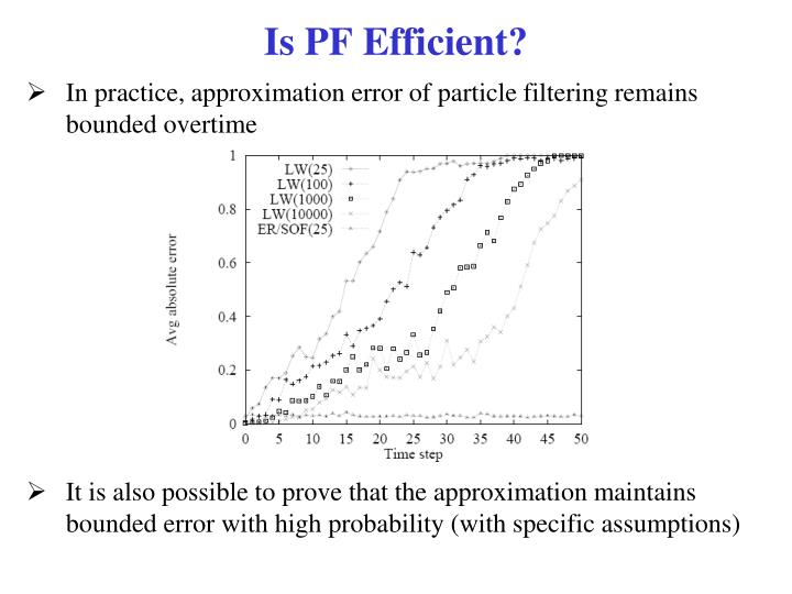 Is PF Efficient?