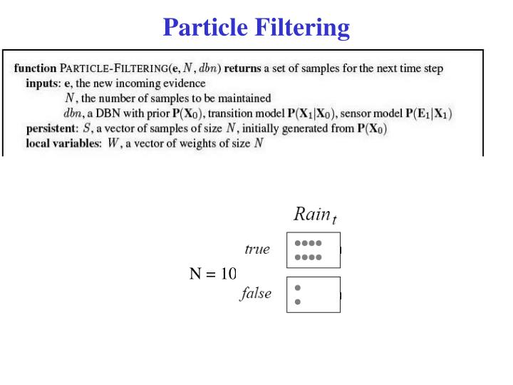 Particle Filtering