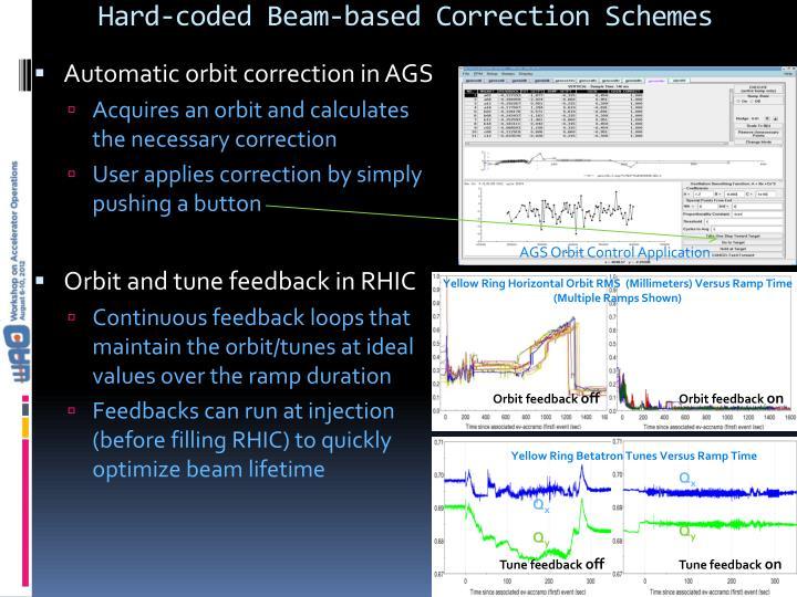 Hard-coded Beam-based Correction Schemes