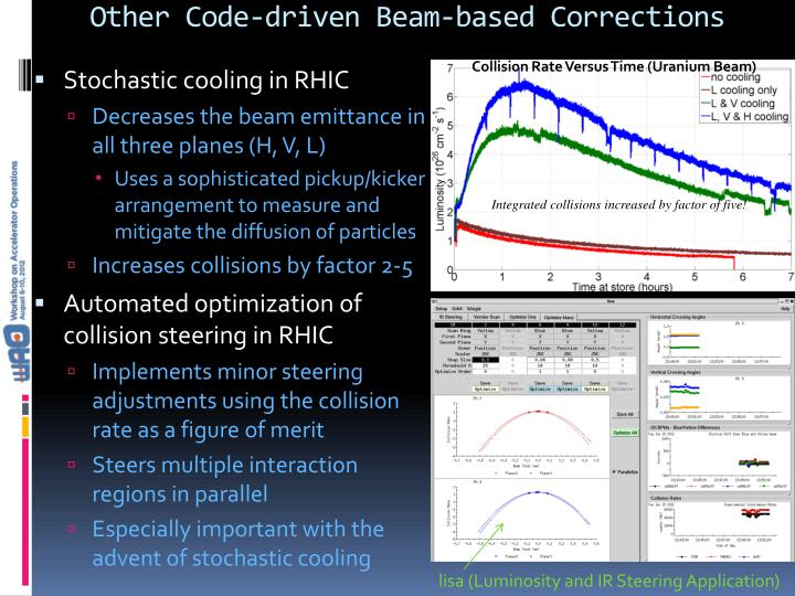 Other Code-driven Beam-based Corrections