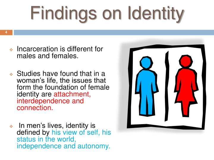 Findings on Identity