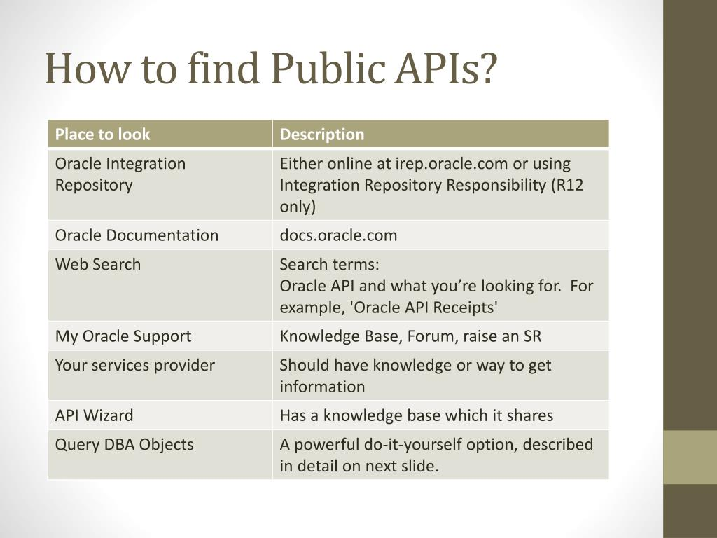 PPT - Working Effectively with Oracle's Public APIs