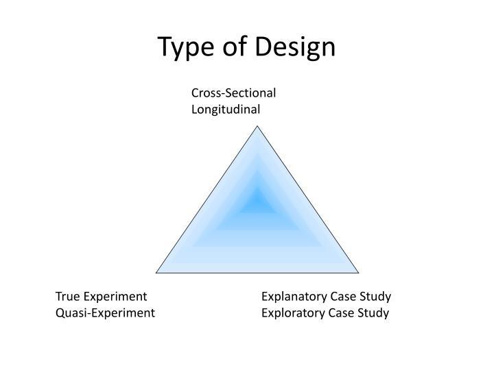 Type of design