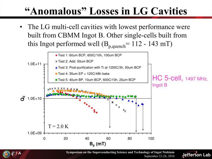 """""""Anomalous"""" Losses in LG Cavities"""