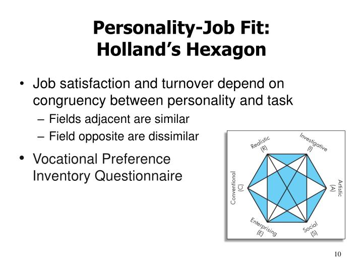 Personality-Job Fit: