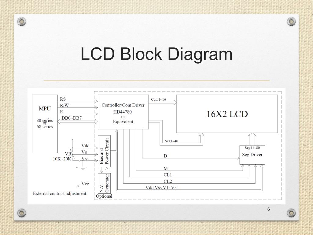 PPT - 16x2 LCD M odule on DE2-115 PowerPoint Presentation, free download -  ID:2096835SlideServe