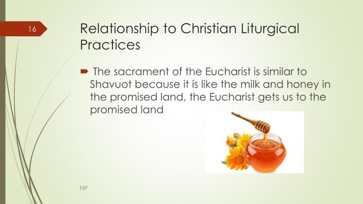 Relationship to Christian Liturgical Practices