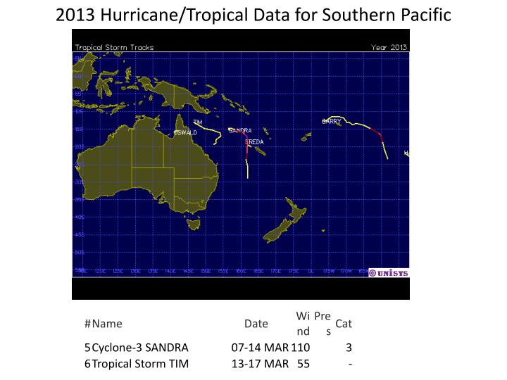 2013 Hurricane/Tropical Data for Southern