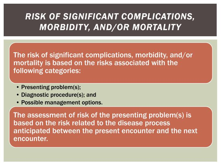 Risk of Significant Complications, Morbidity, and/or Mortality