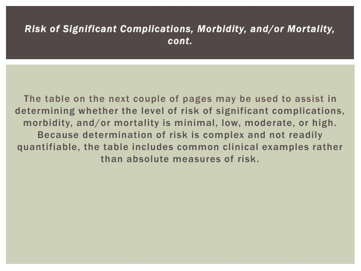 Risk of Significant Complications, Morbidity, and/or Mortality, cont.