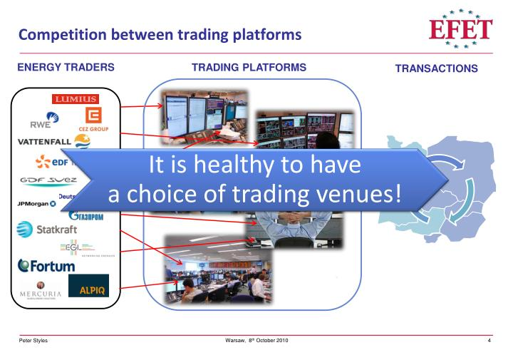 Competition between trading platforms