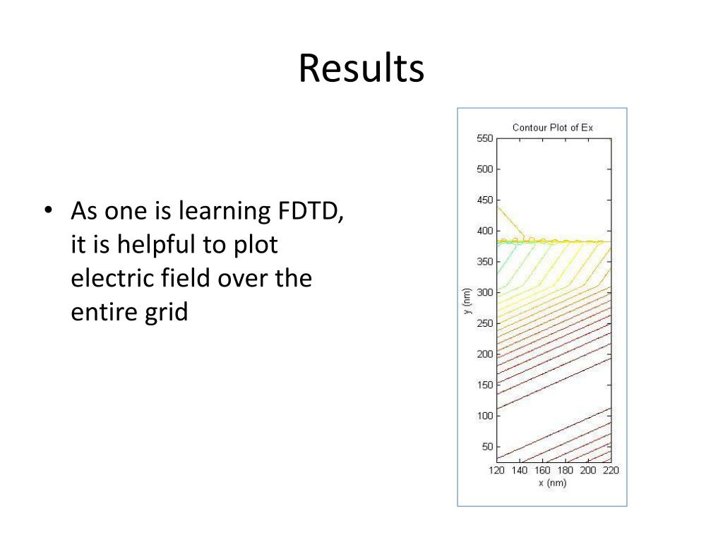 PPT - Finite Difference Time Domain (FDTD) Method PowerPoint