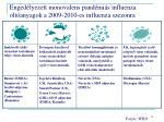 enged lyezett monovalens pand mi s influenza olt anyagok a 2009 2010 es influenza szezonra