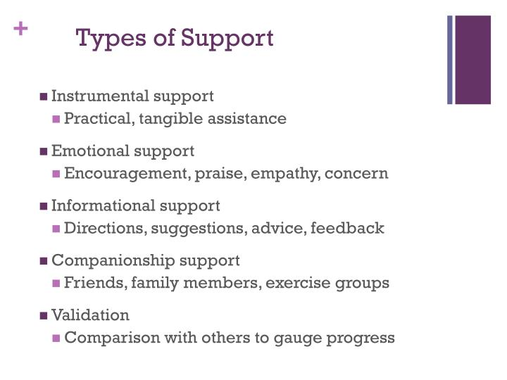 types of support groups What are community support groups in a support group, members provide each other with various types of help, usually nonprofessional and nonmaterial, for a.