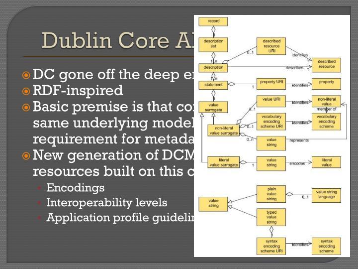 Dublin Core Abstract Model